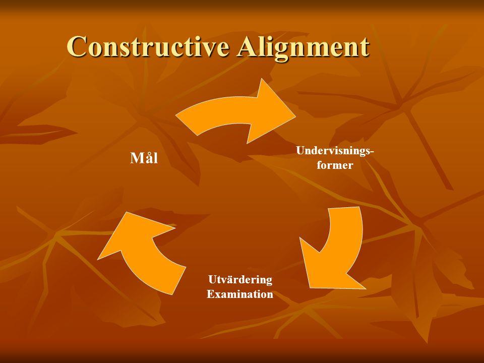Constructive Alignment Undervisnings- former Utvärdering Examination Mål