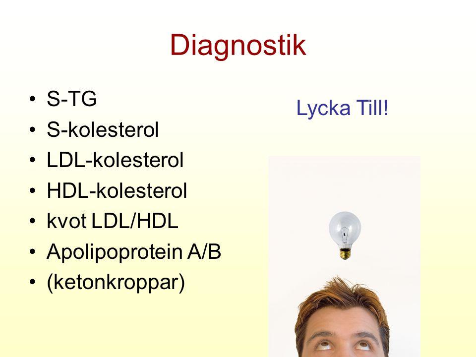 Diagnostik S-TG S-kolesterol LDL-kolesterol HDL-kolesterol kvot LDL/HDL Apolipoprotein A/B (ketonkroppar) Lycka Till!