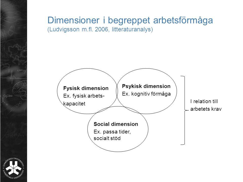 Dimensioner i begreppet arbetsförmåga (Ludvigsson m.fl. 2006, litteraturanalys) Fysisk dimension Ex. fysisk arbets- kapacitet Psykisk dimension Ex. ko