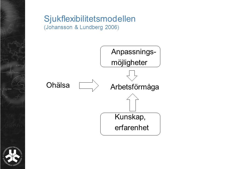 Sjukflexibilitetsmodellen (Johansson & Lundberg 2006) Ohälsa Anpassnings- möjligheter Arbetsförmåga Kunskap, erfarenhet