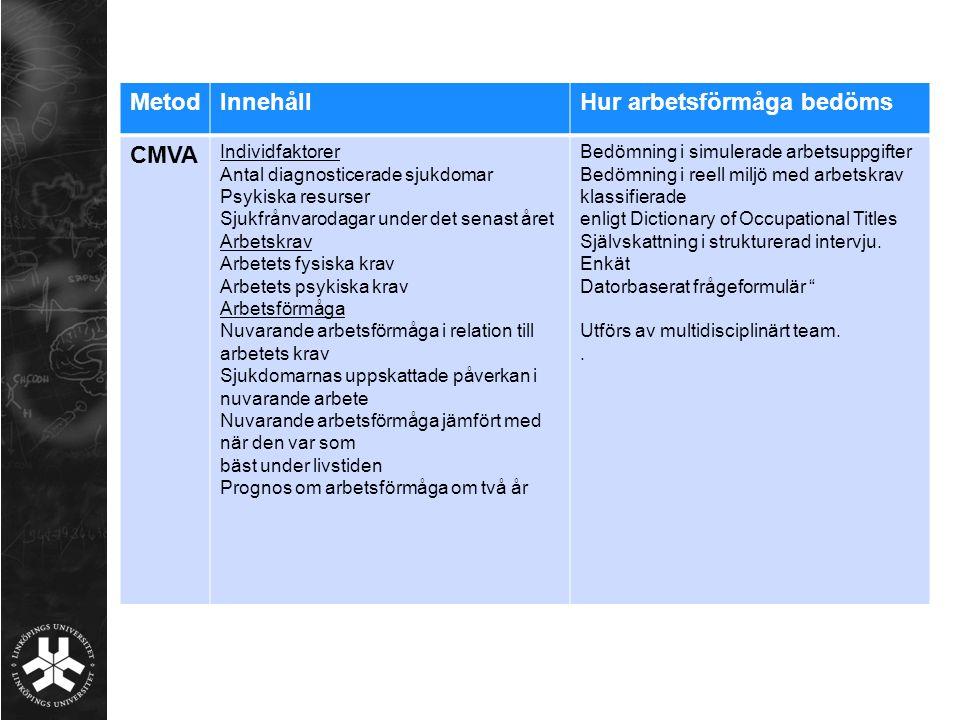 MetodInnehållHur arbetsförmåga bedöms CMVA Individfaktorer Antal diagnosticerade sjukdomar Psykiska resurser Sjukfrånvarodagar under det senast året A