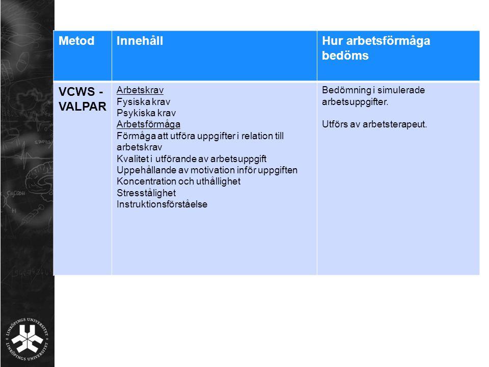 MetodInnehållHur arbetsförmåga bedöms VCWS - VALPAR Arbetskrav Fysiska krav Psykiska krav Arbetsförmåga Förmåga att utföra uppgifter i relation till a