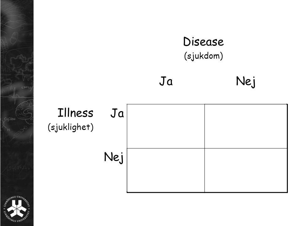Disease (sjukdom) JaNej Illness (sjuklighet) Ja Nej