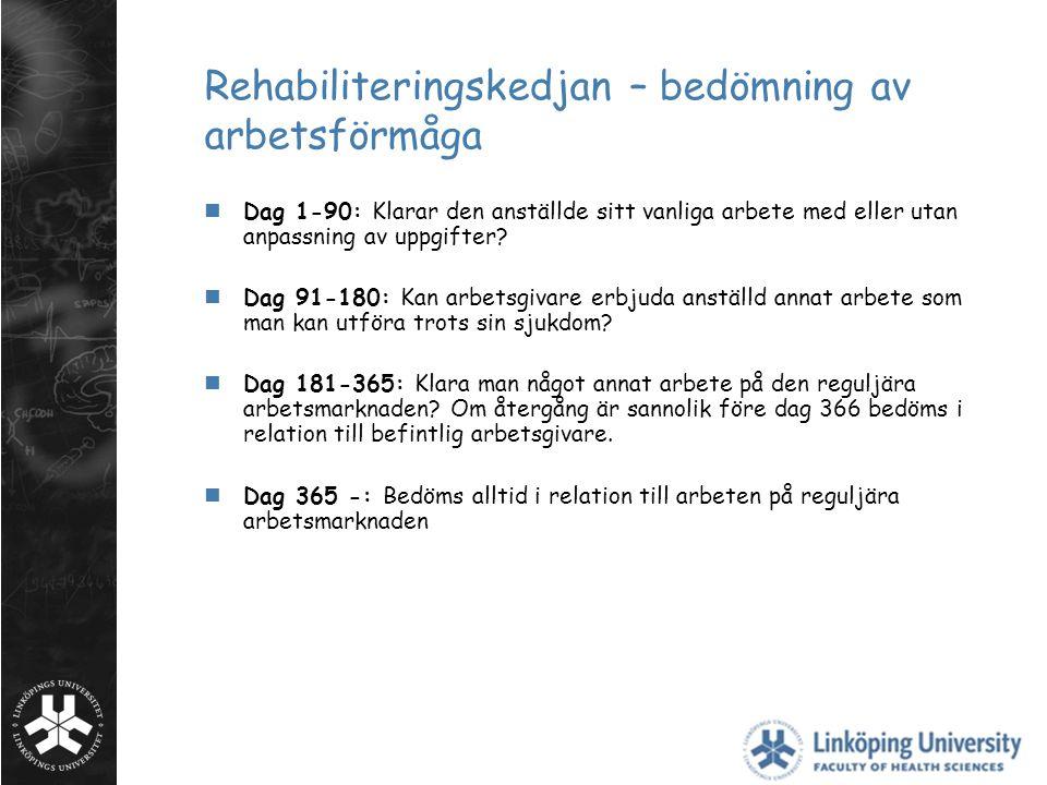 Rehabiliteringskedjan – bedömning av arbetsförmåga Dag 1-90: Klarar den anställde sitt vanliga arbete med eller utan anpassning av uppgifter? Dag 91-1