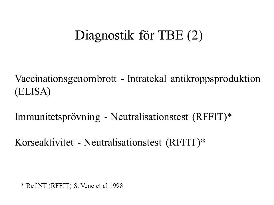 Vaccinationsgenombrott - Intratekal antikroppsproduktion (ELISA) Immunitetsprövning - Neutralisationstest (RFFIT)* Korseaktivitet - Neutralisationstest (RFFIT)* Diagnostik för TBE (2) * Ref NT (RFFIT) S.