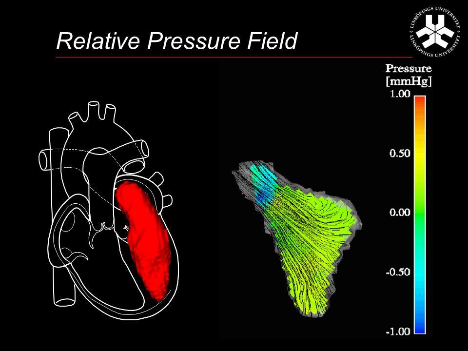 Relative Pressure Field