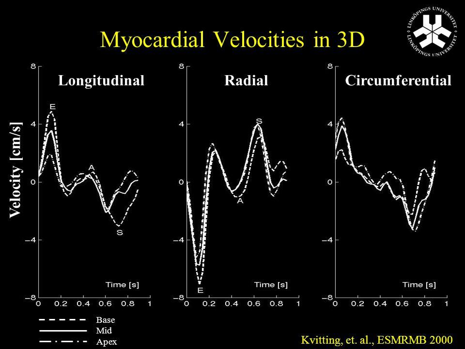 LongitudinalCircumferentialRadial Velocity [cm/s] Kvitting, et. al., ESMRMB 2000 Base Mid Apex