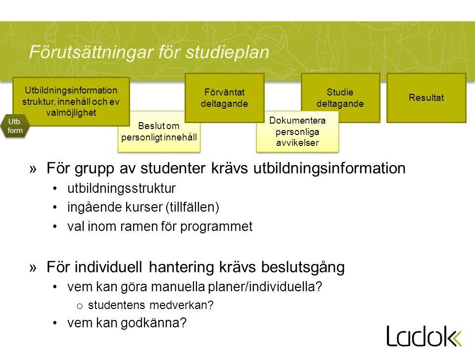 Förutsättningar för studieplan »För grupp av studenter krävs utbildningsinformation utbildningsstruktur ingående kurser (tillfällen) val inom ramen för programmet »För individuell hantering krävs beslutsgång vem kan göra manuella planer/individuella.