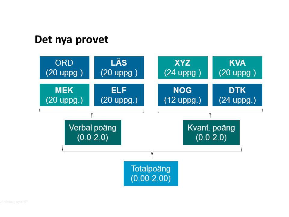 Sv Det nya provet Utvärdering nya HP 7 ORD (20 uppg.) LÄS (20 uppg.) DTK (24 uppg.) NOG (12 uppg.) ELF (20 uppg.) Verbal poäng (0.0-2.0) KVA (20 uppg.