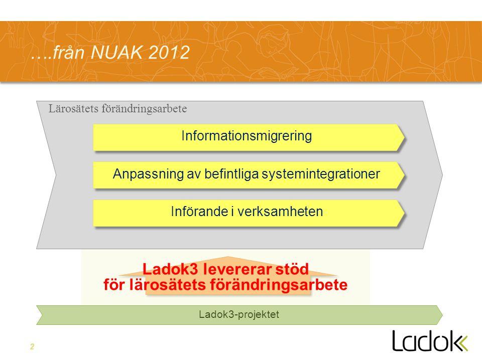 2 Ladok3 levererar stöd för lärosätets förändringsarbete ….från NUAK 2012 Lärosätets förändringsarbete Anpassning av befintliga systemintegrationer Informationsmigrering Införande i verksamheten Ladok3-projektet