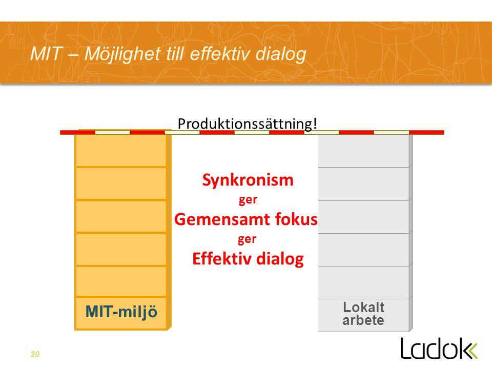 20 MIT – Möjlighet till effektiv dialog MIT-miljö Lokalt arbete Produktionssättning.