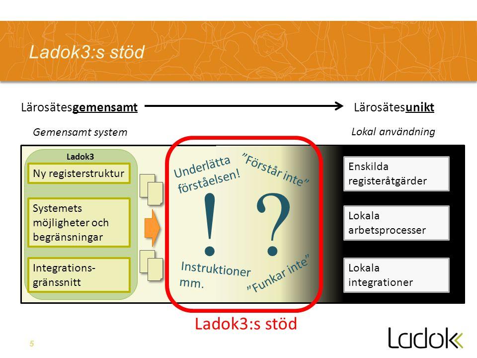 5 Ladok3:s stöd LärosätesgemensamtLärosätesunikt Enskilda registeråtgärder Lokala arbetsprocesser Lokala integrationer .