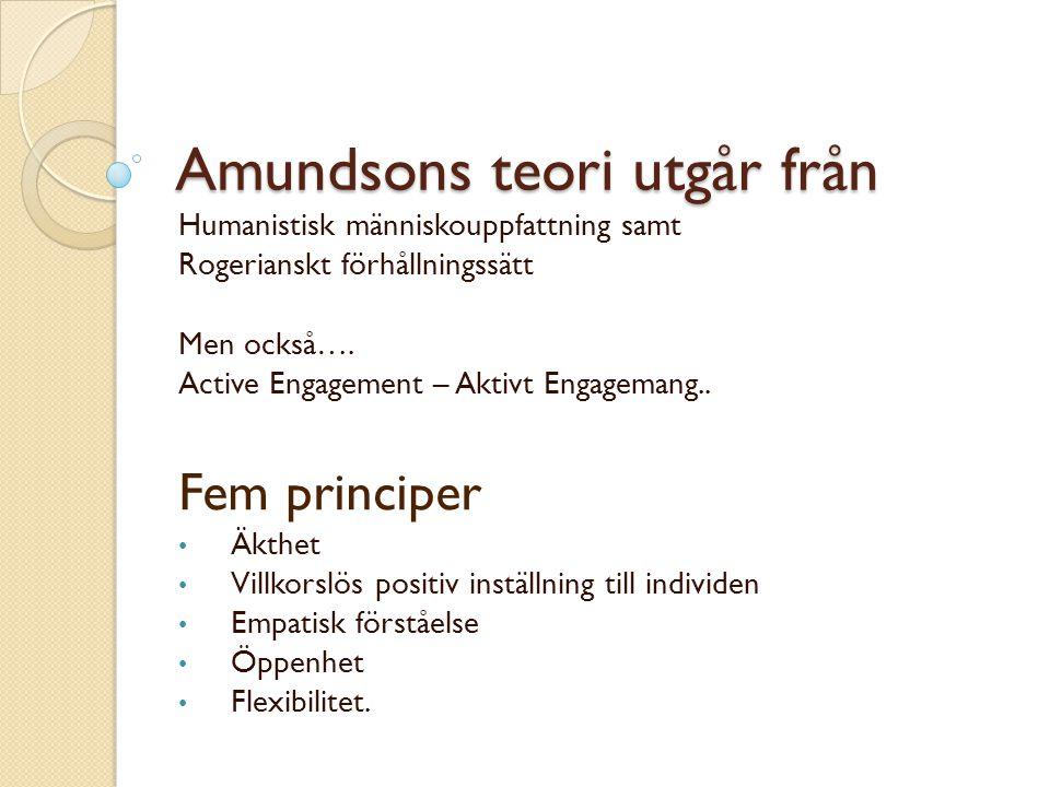 Amundsons teori utgår från Humanistisk människouppfattning samt Rogerianskt förhållningssätt Men också…. Active Engagement – Aktivt Engagemang.. Fem p