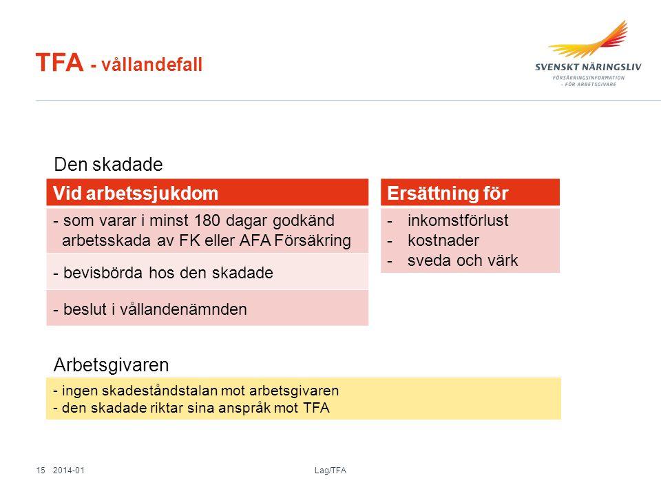 TFA - vållandefall Ersättning för -inkomstförlust -kostnader -sveda och värk Vid arbetssjukdom - som varar i minst 180 dagar godkänd arbetsskada av FK