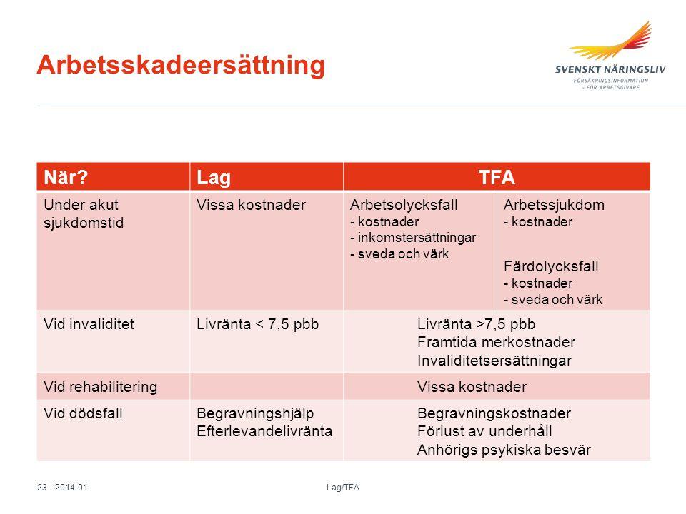 Arbetsskadeersättning När?LagTFA Under akut sjukdomstid Vissa kostnaderArbetsolycksfall - kostnader - inkomstersättningar - sveda och värk Arbetssjukd