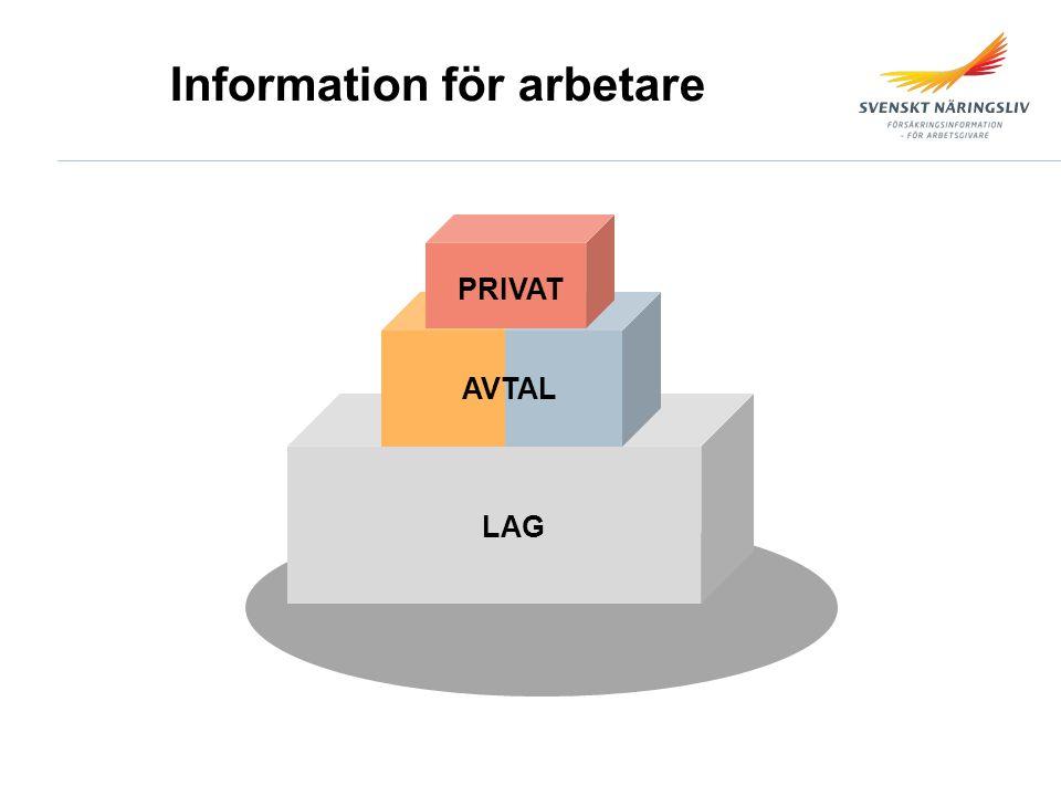 LAG AVTAL PRIVAT Information för arbetare
