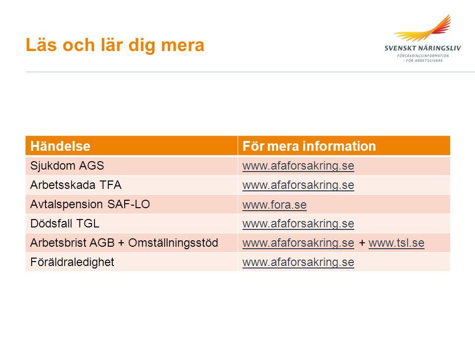 Läs och lär dig mera HändelseFör mera information Sjukdom AGSwww.afaforsakring.se Arbetsskada TFAwww.afaforsakring.se Avtalspension SAF-LO www.fora.se Dödsfall TGLwww.afaforsakring.se Arbetsbrist AGB + Omställningsstödwww.afaforsakring.sewww.afaforsakring.se + www.tsl.sewww.tsl.se Föräldraledighetwww.afaforsakring.se
