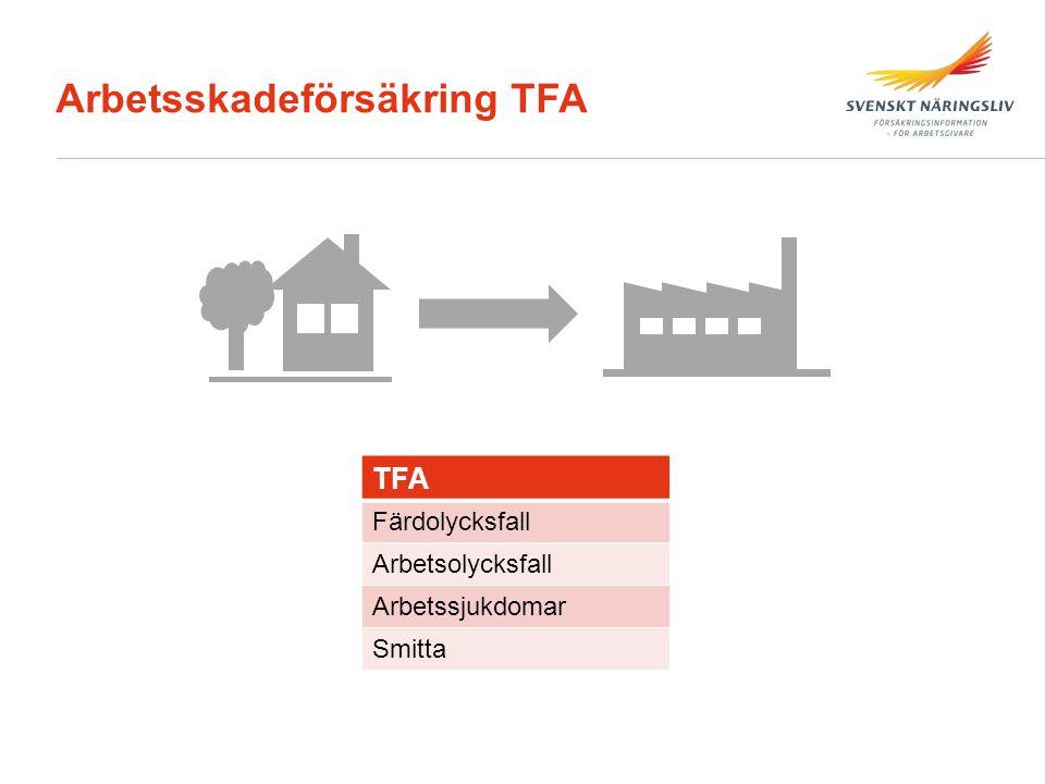Arbetsskadeförsäkring TFA TFA Färdolycksfall Arbetsolycksfall Arbetssjukdomar Smitta