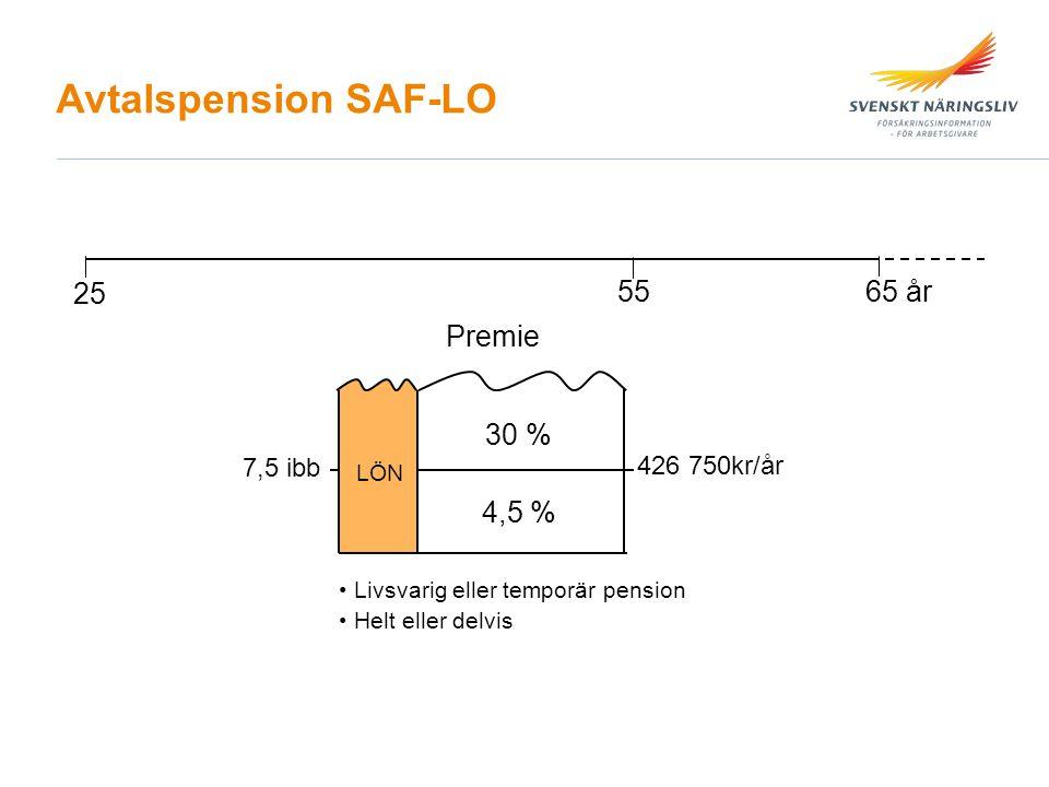 Avtalspension SAF-LO 25 65 år55 Premie 426 750kr/år 7,5 ibb Livsvarig eller temporär pension Helt eller delvis 30 % 4,5 % LÖN
