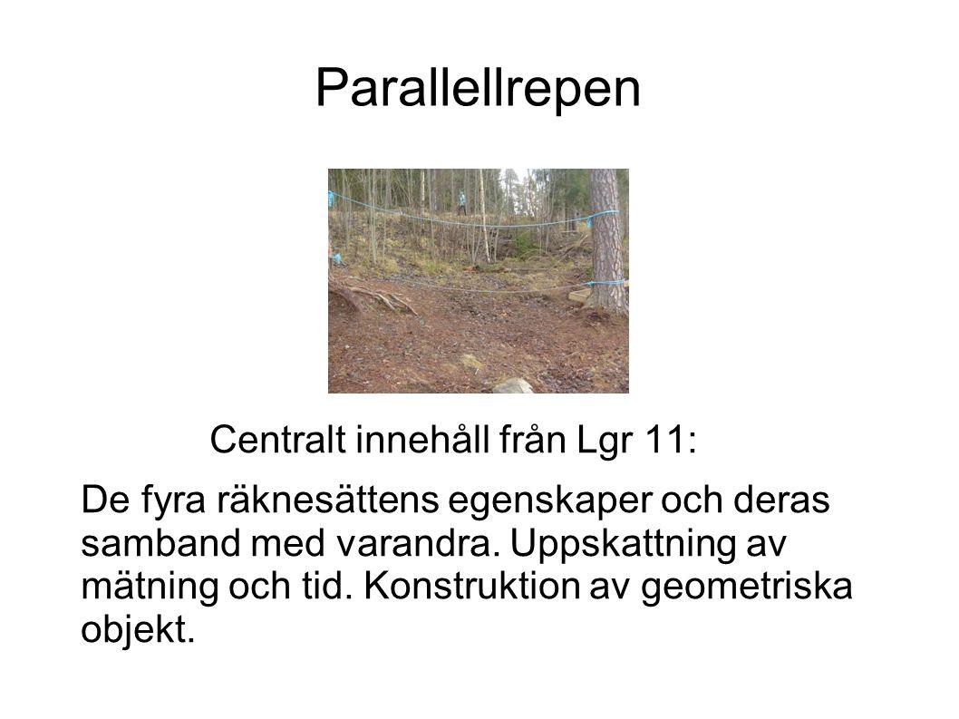 Parallellrepen Centralt innehåll från Lgr 11: De fyra räknesättens egenskaper och deras samband med varandra. Uppskattning av mätning och tid. Konstru