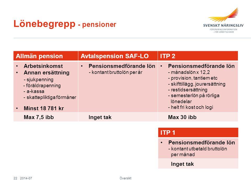 Lönebegrepp - pensioner Allmän pensionAvtalspension SAF-LOITP 2 Arbetsinkomst Annan ersättning - sjukpenning - föräldrapenning - a-kassa - skatteplikt