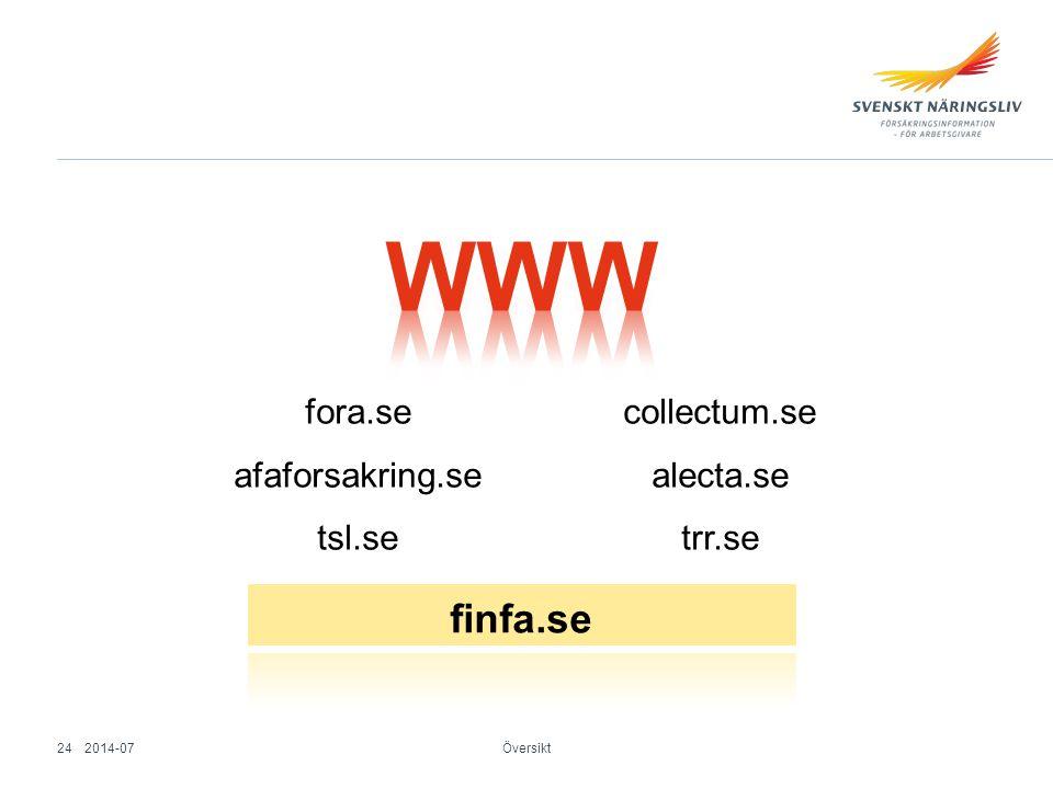 Översikt fora.se afaforsakring.se tsl.se finfa.se collectum.se alecta.se trr.se 2014-0724