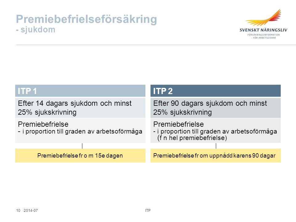 Premiebefrielseförsäkring - sjukdom ITP 1 Efter 14 dagars sjukdom och minst 25% sjukskrivning Premiebefrielse - i proportion till graden av arbetsoför