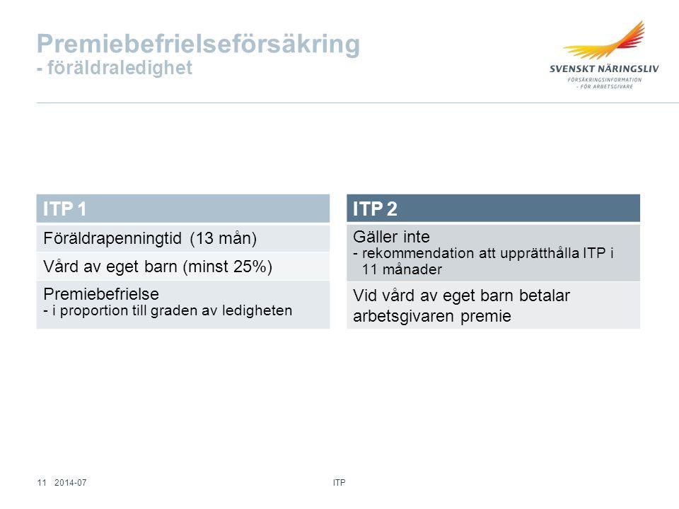 Premiebefrielseförsäkring - föräldraledighet ITP 1 Föräldrapenningtid (13 mån) Vård av eget barn (minst 25%) Premiebefrielse - i proportion till grade