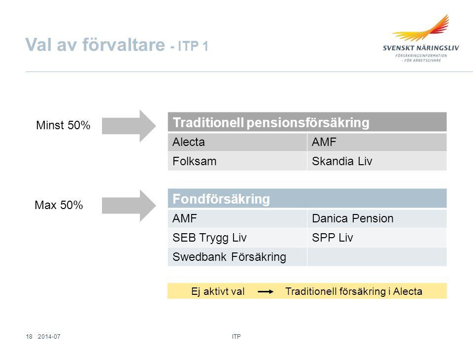 Val av förvaltare - ITP 1 Traditionell pensionsförsäkring AlectaAMF FolksamSkandia Liv Fondförsäkring AMFDanica Pension SEB Trygg LivSPP Liv Swedbank