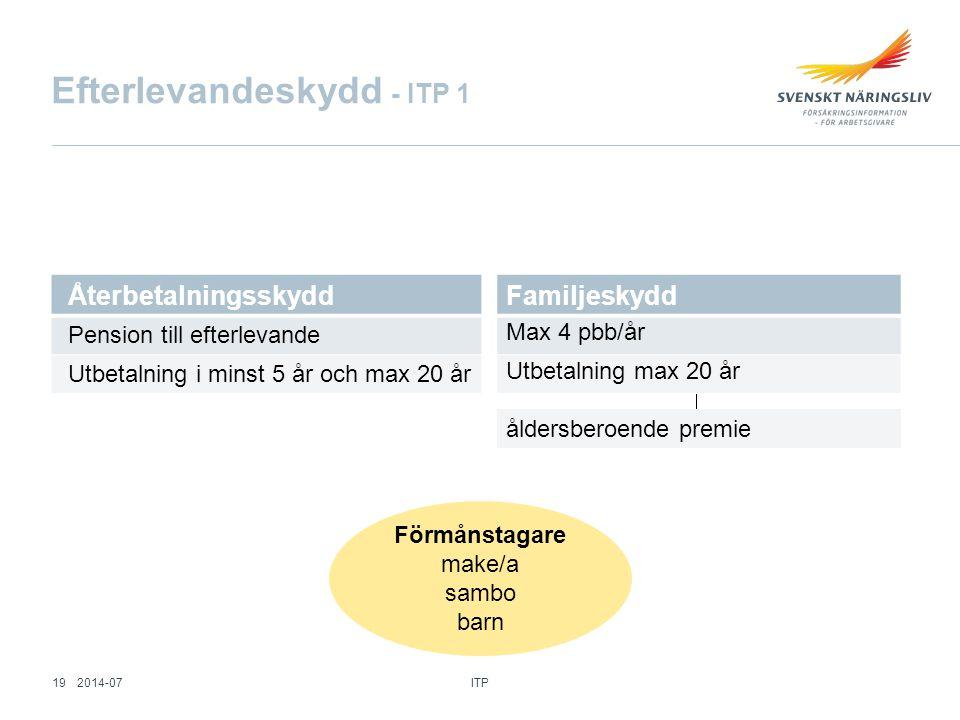Efterlevandeskydd - ITP 1 Återbetalningsskydd Pension till efterlevande Utbetalning i minst 5 år och max 20 år Familjeskydd Max 4 pbb/år Utbetalning m