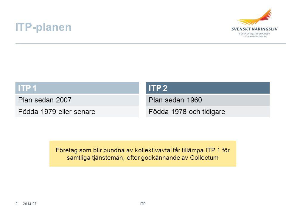 ITP-planen ITP 1 Premiebestämd 18 år Sjukförsäkring 25 år Ålderspension Premiebefrielse- försäkring ITP 2 FörmånsbestämdPremiebestämd 18 år Riskförsäkring - sjukförsäkring - premiebefrielse ITPK (28år) - ålderspension - efterlevandeskydd 28 år Ålderspension Familjepension Arbetsgivaren kan erbjuda tjm med lön > 10 ibb - alternativ ITP - ITP 1 ITP 32014-07