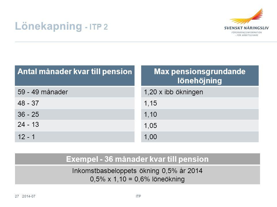 Lönekapning - ITP 2 Antal månader kvar till pensio n 59 - 49 månader 48 - 37 36 - 25 24 - 13 12 - 1 Max pensionsgrundande lönehöjning 1,20 x ibb öknin
