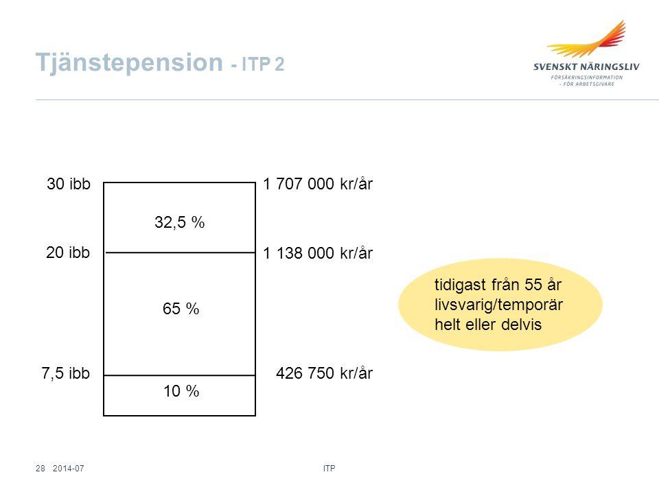 Tjänstepension - ITP 2 32,5 % 30 ibb 65 % 20 ibb 10 % 7,5 ibb 1 707 000 kr/år 1 138 000 kr/år 426 750 kr/år tidigast från 55 år livsvarig/temporär hel
