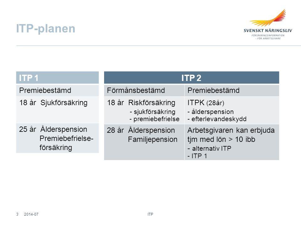 Översikt – ITP 1 Sjukförsäkring 18 år 25 år 55 år65 år Premiebestämd pension Premiebefrielseförsäkring Förtida uttag ITP 1 Allmän pension ITP 242014-07