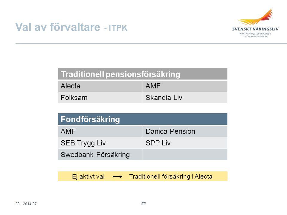 Val av förvaltare - ITPK Traditionell pensionsförsäkring AlectaAMF FolksamSkandia Liv Fondförsäkring AMFDanica Pension SEB Trygg LivSPP Liv Swedbank F