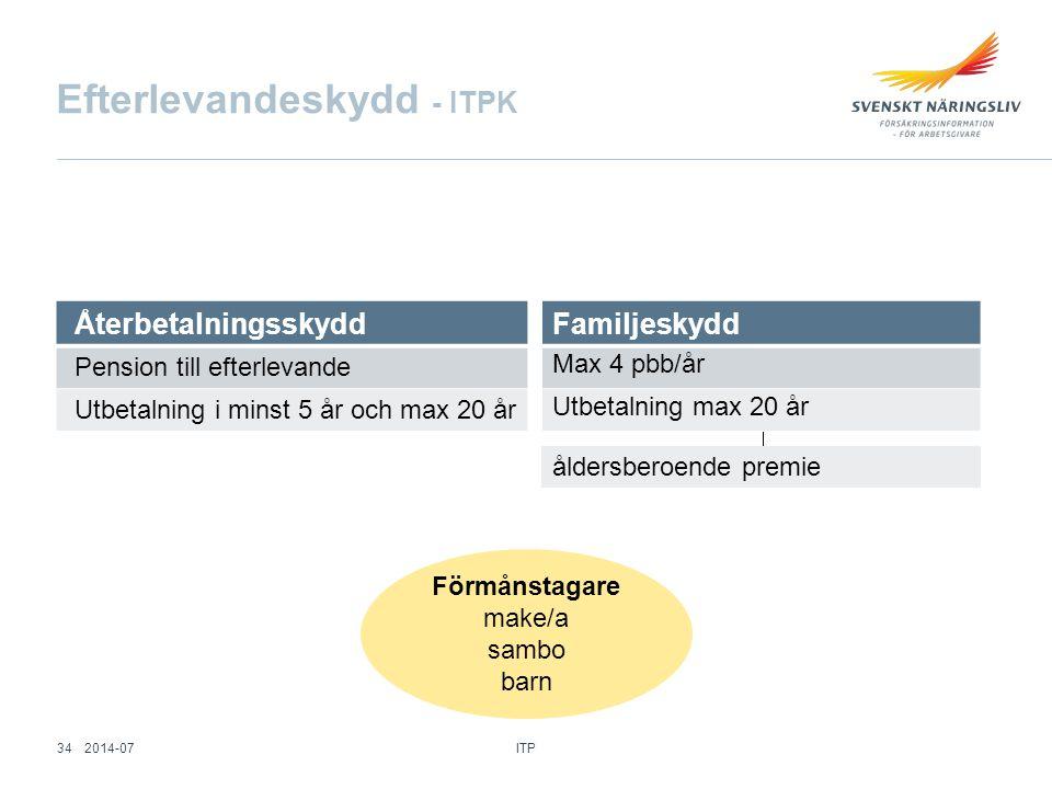 Efterlevandeskydd - ITPK Återbetalningsskydd Pension till efterlevande Utbetalning i minst 5 år och max 20 år Familjeskydd Max 4 pbb/år Utbetalning ma