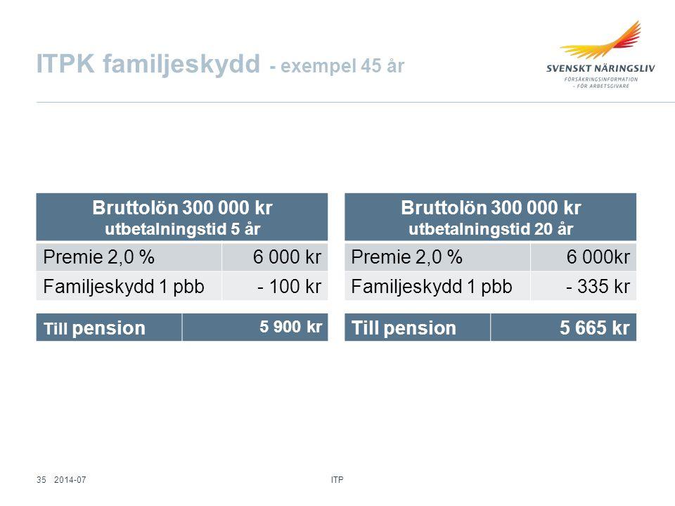 ITPK familjeskydd - exempel 45 år Bruttolön 300 000 kr utbetalningstid 5 år Premie 2,0 %6 000 kr Familjeskydd 1 pbb- 100 kr Bruttolön 300 000 kr utbet