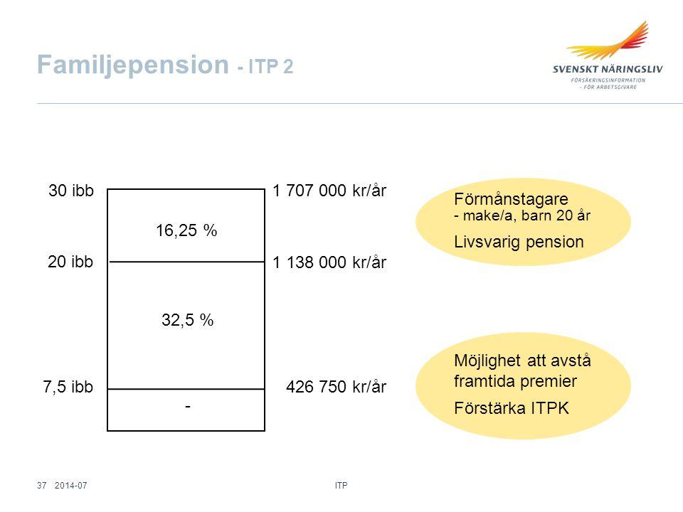 Familjepension - ITP 2 16,25 % 30 ibb 32,5 % 20 ibb - 7,5 ibb 1 707 000 kr/år 1 138 000 kr/år 426 750 kr/år Förmånstagare - make/a, barn 20 år Livsvar