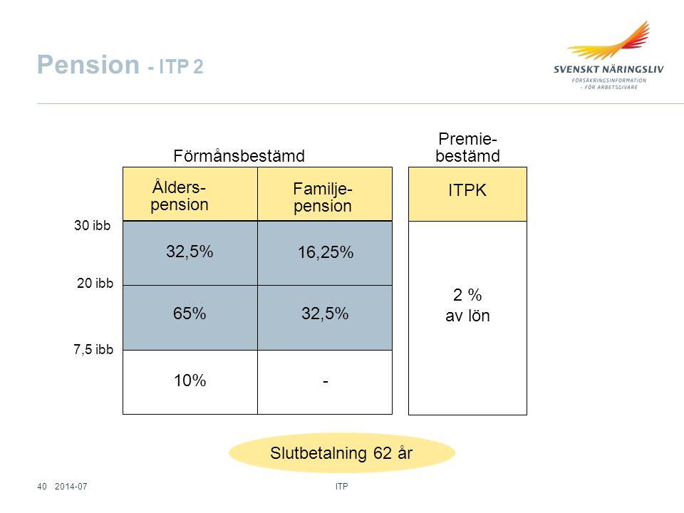 Pension - ITP 2 Ålders- pension Familje- pension 32,5% 16,25% 32,5%65% Förmånsbestämd Premie- bestämd 30 ibb 20 ibb 7,5 ibb 2 % av lön ITPK -10% Slutb