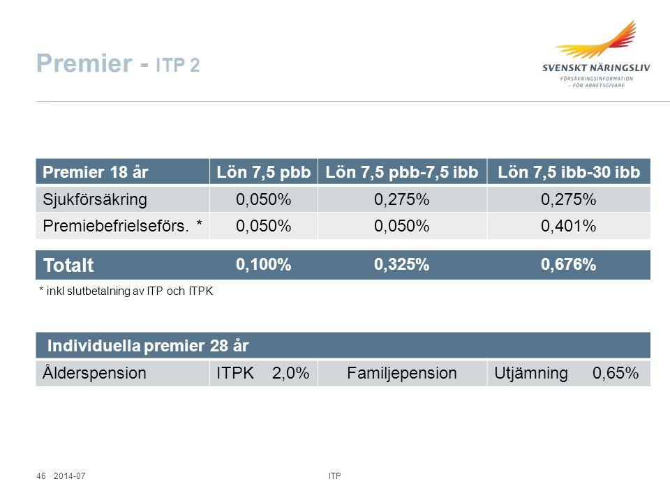 Premier - ITP 2 Premier 18 årLön 7,5 pbbLön 7,5 pbb-7,5 ibbLön 7,5 ibb-30 ibb Sjukförsäkring0,050%0,275% Premiebefrielseförs. *0,050% 0,401% Individue