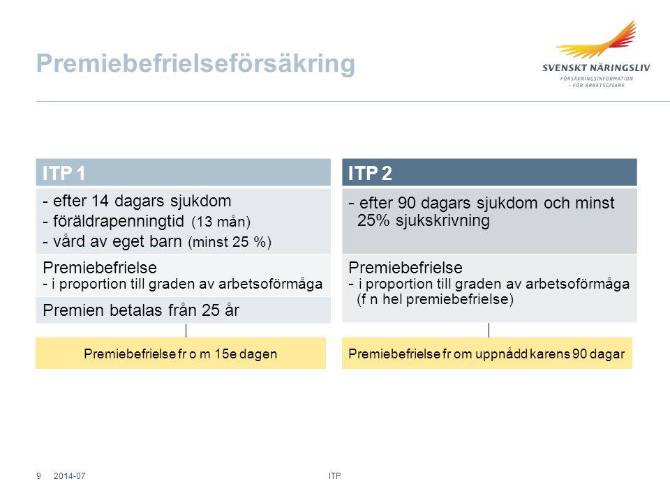 Pension - ITP 2 Ålders- pension Familje- pension 32,5% 16,25% 32,5%65% Förmånsbestämd Premie- bestämd 30 ibb 20 ibb 7,5 ibb 2 % av lön ITPK -10% Slutbetalning 62 år ITP 402014-07