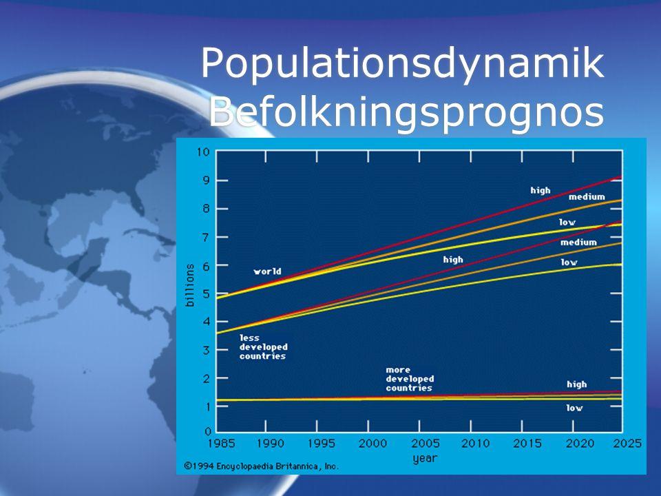 Populationsdynamik Ökande befolkning