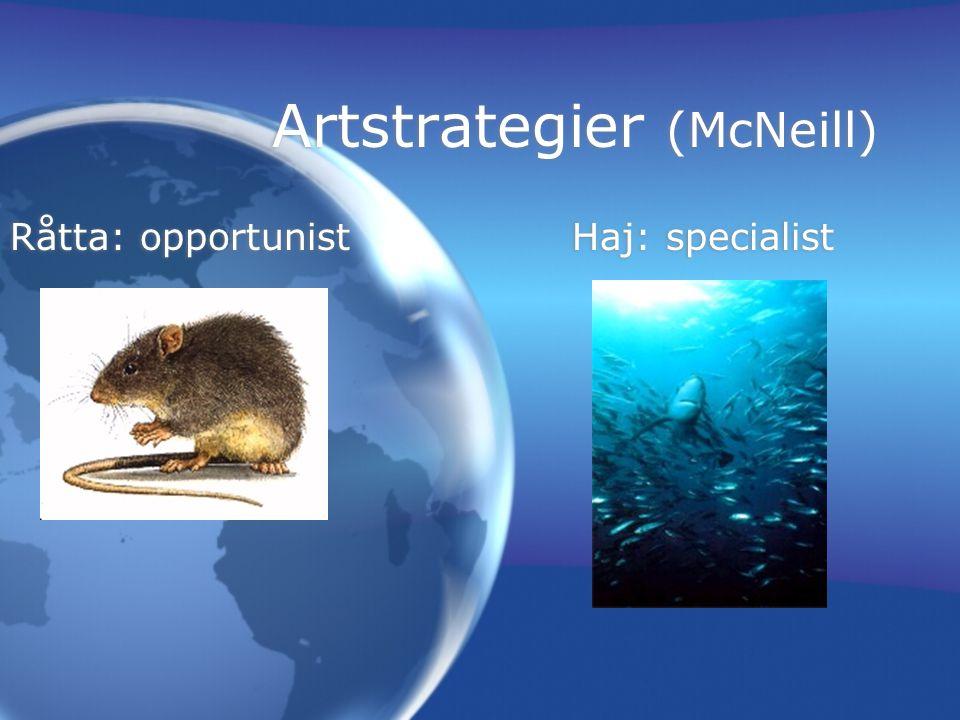 "Ekologisk analys Biodiversitet –Resiliens Evolutionsteori –Ko-evolution –Artstrategier Systemanalys ""Community"" (samhälle) –""Competition"" (konkurrens)"