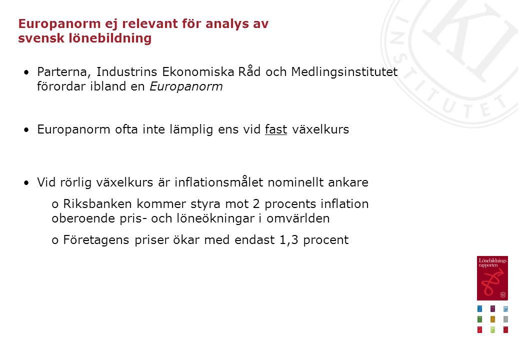 Europanorm ej relevant för analys av svensk lönebildning Parterna, Industrins Ekonomiska Råd och Medlingsinstitutet förordar ibland en Europanorm Europanorm ofta inte lämplig ens vid fast växelkurs Vid rörlig växelkurs är inflationsmålet nominellt ankare o Riksbanken kommer styra mot 2 procents inflation oberoende pris- och löneökningar i omvärlden o Företagens priser ökar med endast 1,3 procent