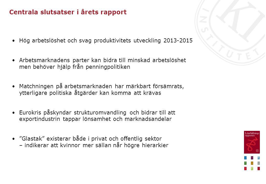 Centrala slutsatser i årets rapport Hög arbetslöshet och svag produktivitets utveckling 2013-2015 Arbetsmarknadens parter kan bidra till minskad arbetslöshet men behöver hjälp från penningpolitiken Matchningen på arbetsmarknaden har märkbart försämrats, ytterligare politiska åtgärder kan komma att krävas Eurokris påskyndar strukturomvandling och bidrar till att exportindustrin tappar lönsamhet och marknadsandelar Glastak existerar både i privat och offentlig sektor – indikerar att kvinnor mer sällan når högre hierarkier