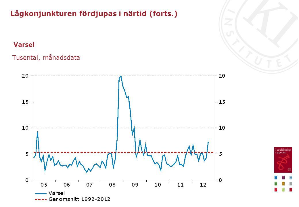 Varsel Tusental, månadsdata Lågkonjunkturen fördjupas i närtid (forts.)