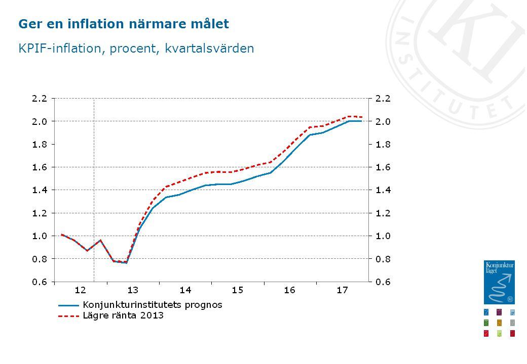 Ger en inflation närmare målet KPIF-inflation, procent, kvartalsvärden