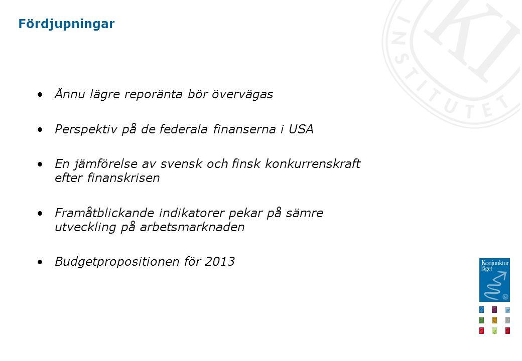 Fördjupningar Ännu lägre reporänta bör övervägas Perspektiv på de federala finanserna i USA En jämförelse av svensk och finsk konkurrenskraft efter finanskrisen Framåtblickande indikatorer pekar på sämre utveckling på arbetsmarknaden Budgetpropositionen för 2013