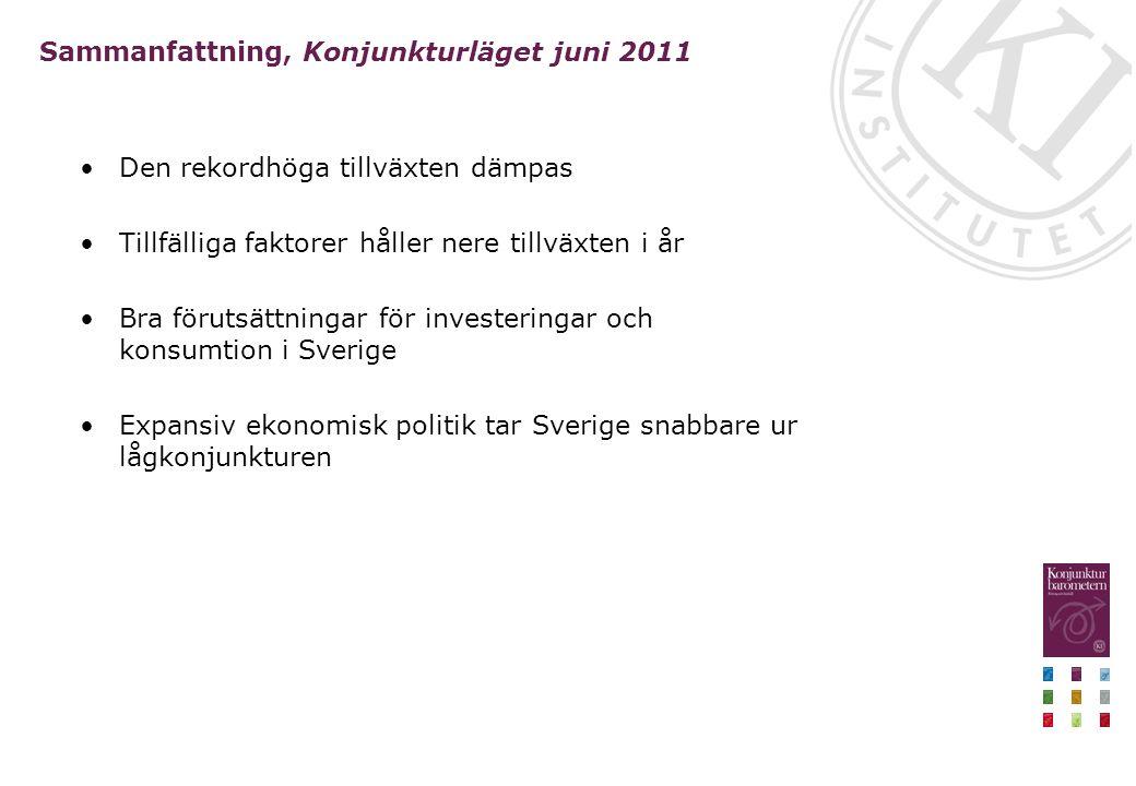Sammanfattning, Konjunkturläget juni 2011 Den rekordhöga tillväxten dämpas Tillfälliga faktorer håller nere tillväxten i år Bra förutsättningar för investeringar och konsumtion i Sverige Expansiv ekonomisk politik tar Sverige snabbare ur lågkonjunkturen