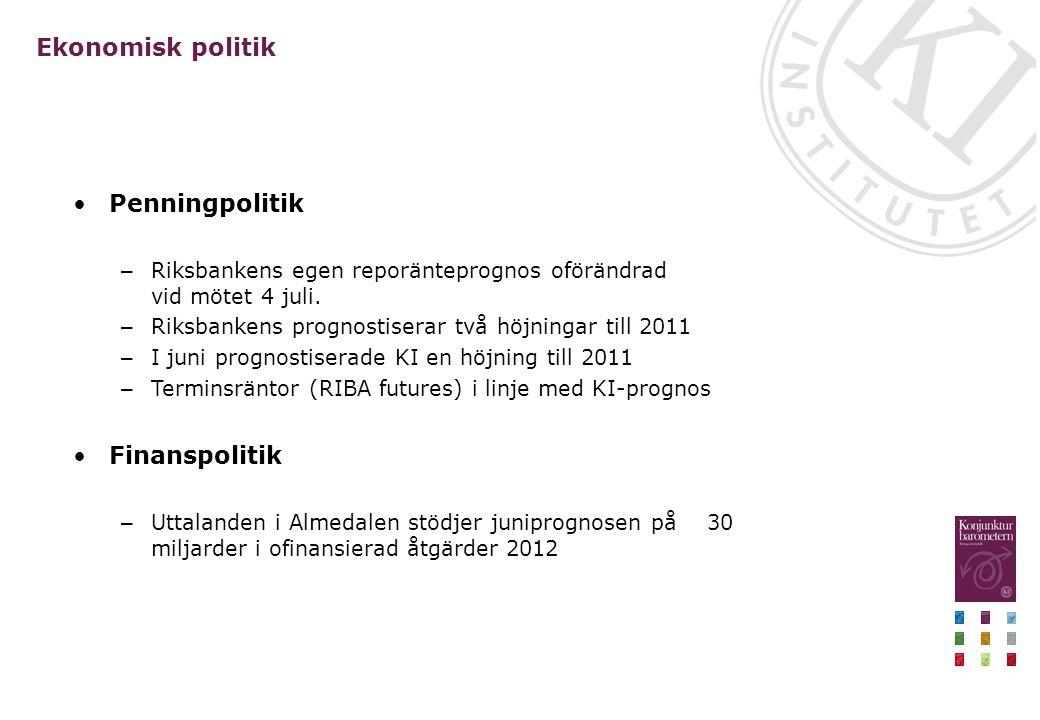 Ekonomisk politik Penningpolitik – Riksbankens egen reporänteprognos oförändrad vid mötet 4 juli. – Riksbankens prognostiserar två höjningar till 2011
